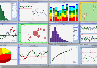 Tiling of Multiple Charts