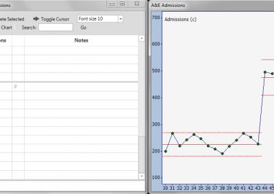 Editing Process Data